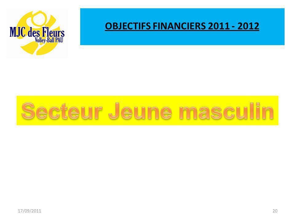 17/09/201120 OBJECTIFS FINANCIERS 2011 - 2012