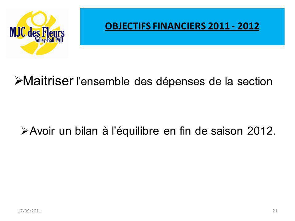17/09/201121 OBJECTIFS FINANCIERS 2011 - 2012  Maitriser l'ensemble des dépenses de la section  Avoir un bilan à l'équilibre en fin de saison 2012.