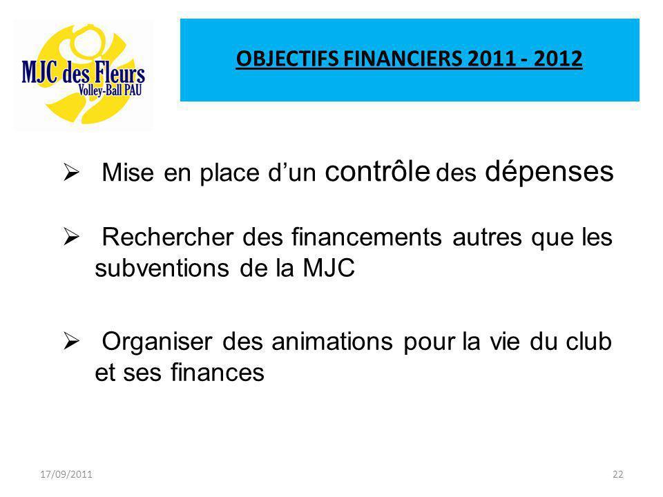 17/09/201122 OBJECTIFS FINANCIERS 2011 - 2012  Mise en place d'un contrôle des dépenses  Rechercher des financements autres que les subventions de la MJC  Organiser des animations pour la vie du club et ses finances