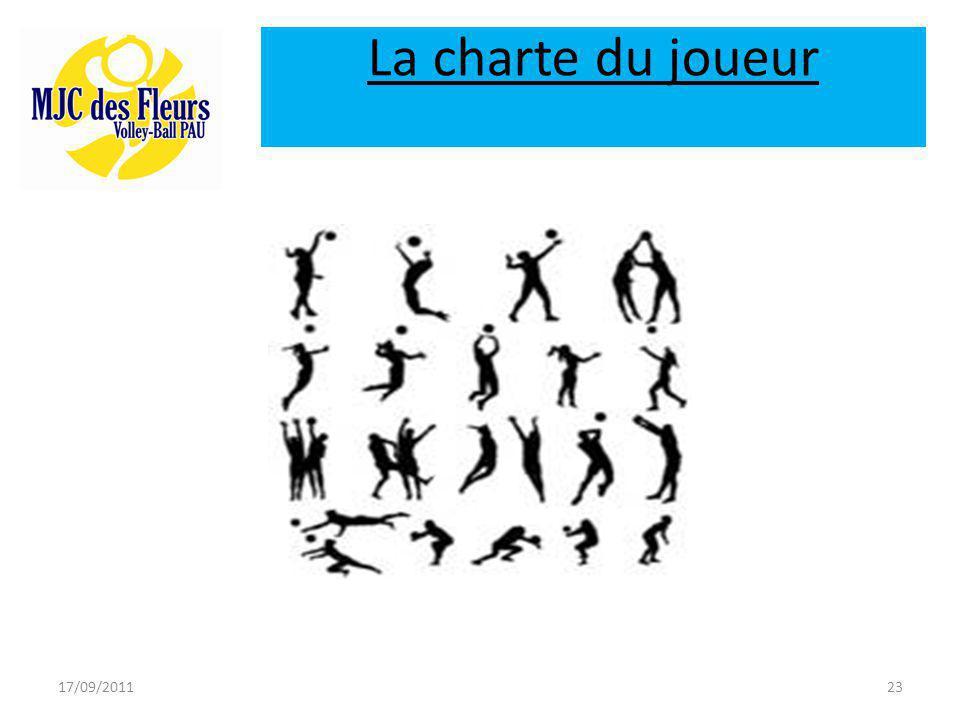 17/09/201123 La charte du joueur