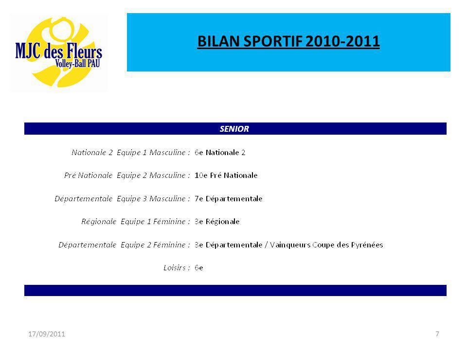 17/09/20117 BILAN SPORTIF 2010-2011