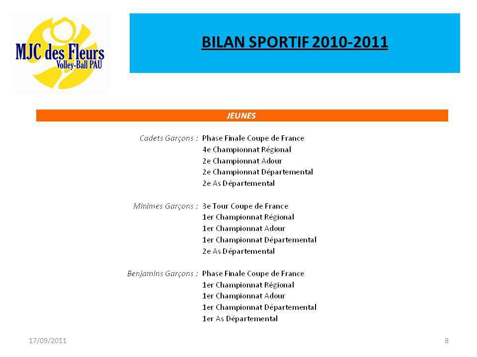 17/09/20118 BILAN SPORTIF 2010-2011