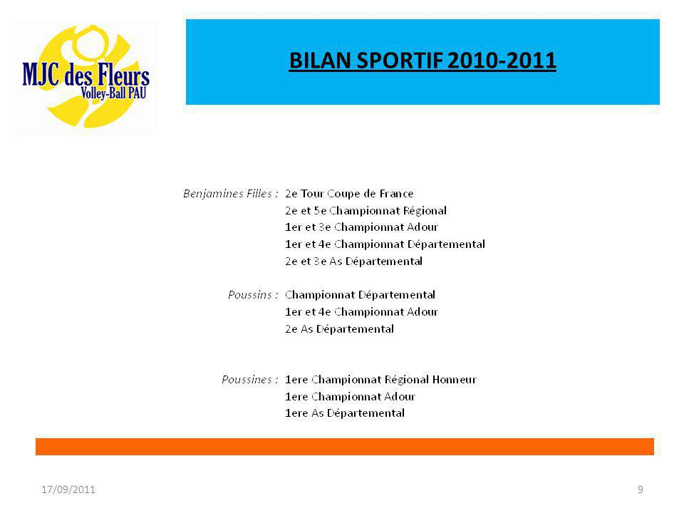 17/09/20119 BILAN SPORTIF 2010-2011