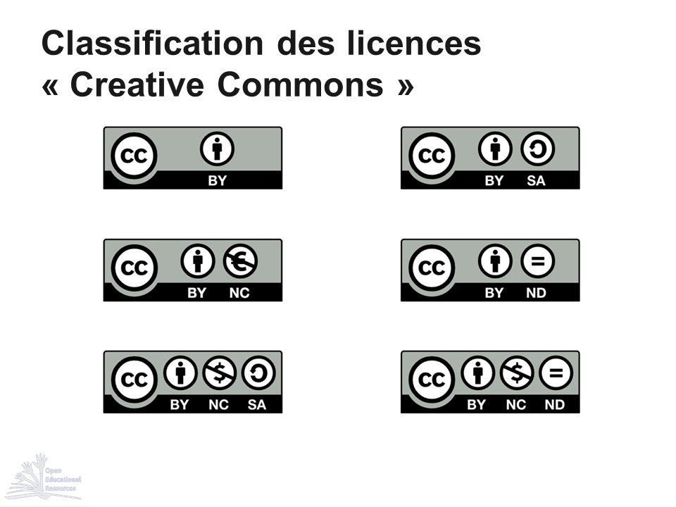 Classification des licences « Creative Commons »