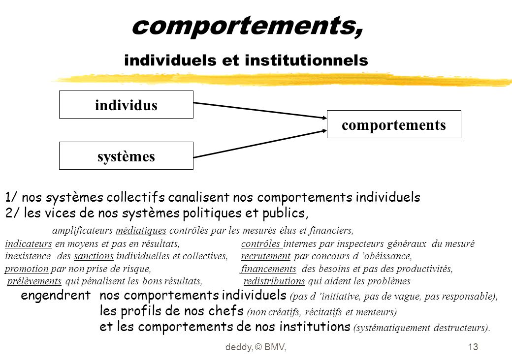 deddy, © BMV,13 comportements, individuels et institutionnels individus systèmes comportements 1/ nos systèmes collectifs canalisent nos comportements