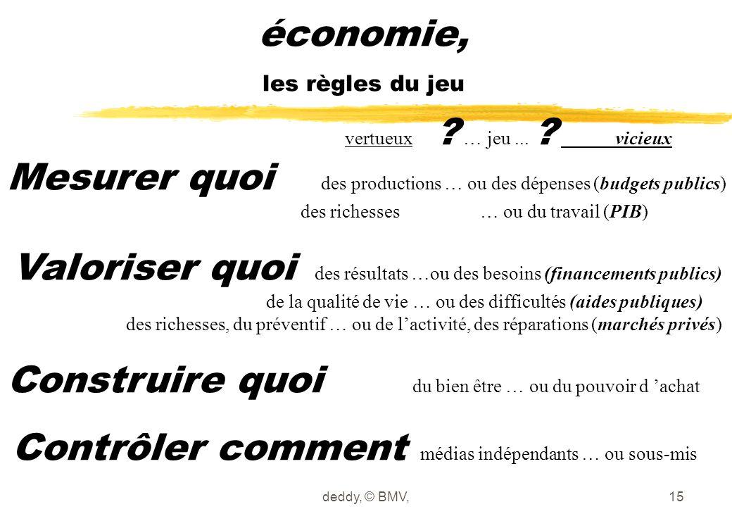 deddy, © BMV,15 économie, les règles du jeu vertueux ? … jeu... ? vicieux Mesurer quoi des productions … ou des dépenses (budgets publics) des richess