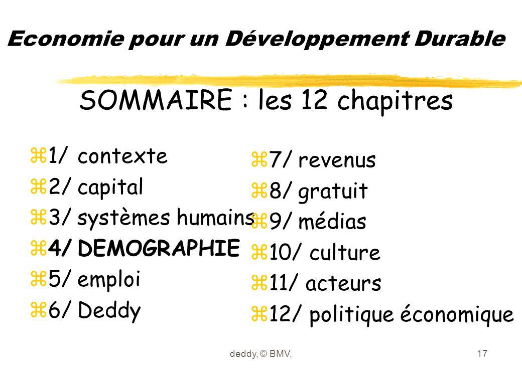 deddy, © BMV,17 Economie pour un Développement Durable z1/contexte z2/capital z3/systèmes humains z4/DEMOGRAPHIE z5/emploi z6/Deddy z7/revenus z8/grat