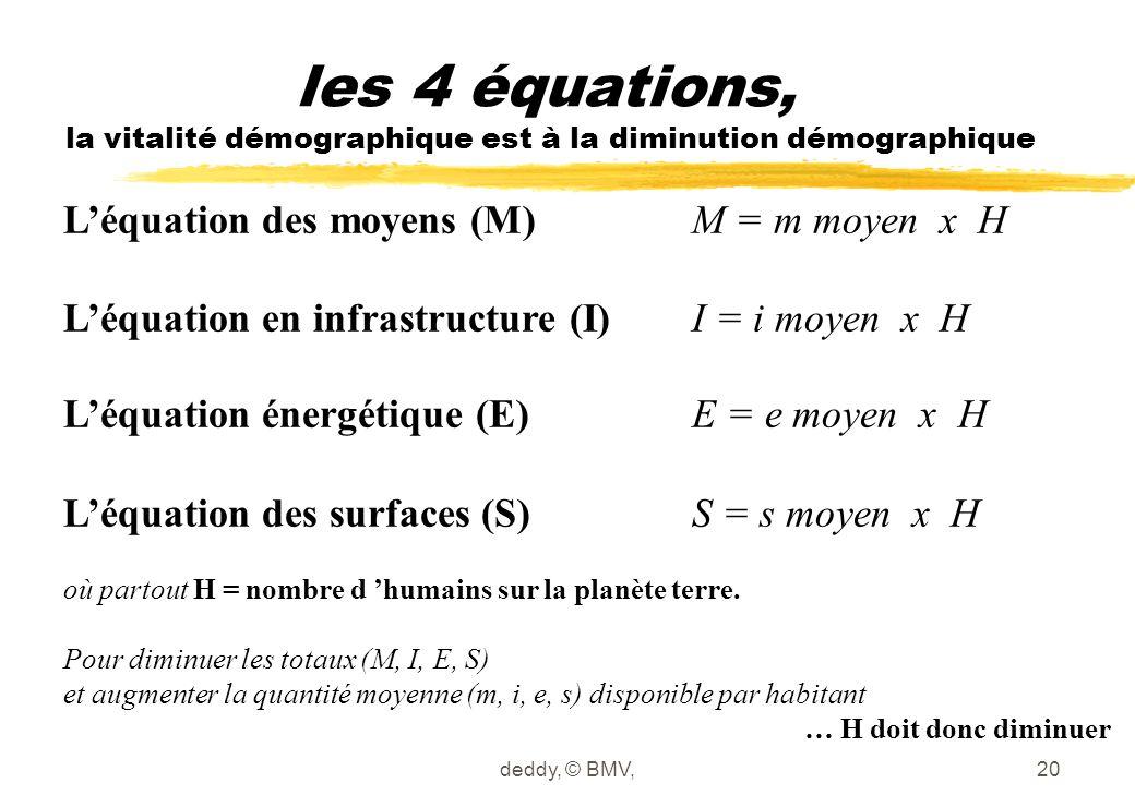 deddy, © BMV,20 les 4 équations, la vitalité démographique est à la diminution démographique L'équation des moyens (M)M = m moyen x H L'équation en in
