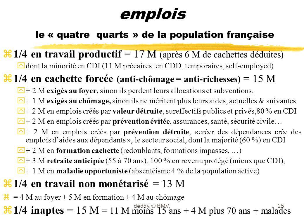 deddy, © BMV,25 emplois le « quatre quarts » de la population française z1/4en travail productif = 17 M (après 6 M de cachettes déduites) ydont la min
