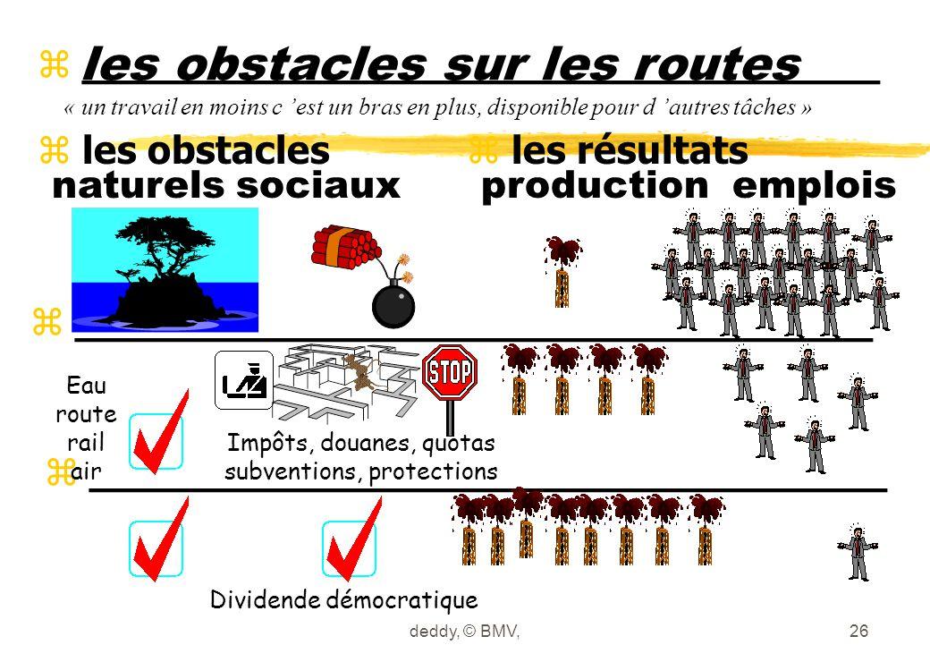deddy, © BMV,26 les obstacles sur les routes « un travail en moins c 'est un bras en plus, disponible pour d 'autres tâches » naturels sociauxproducti