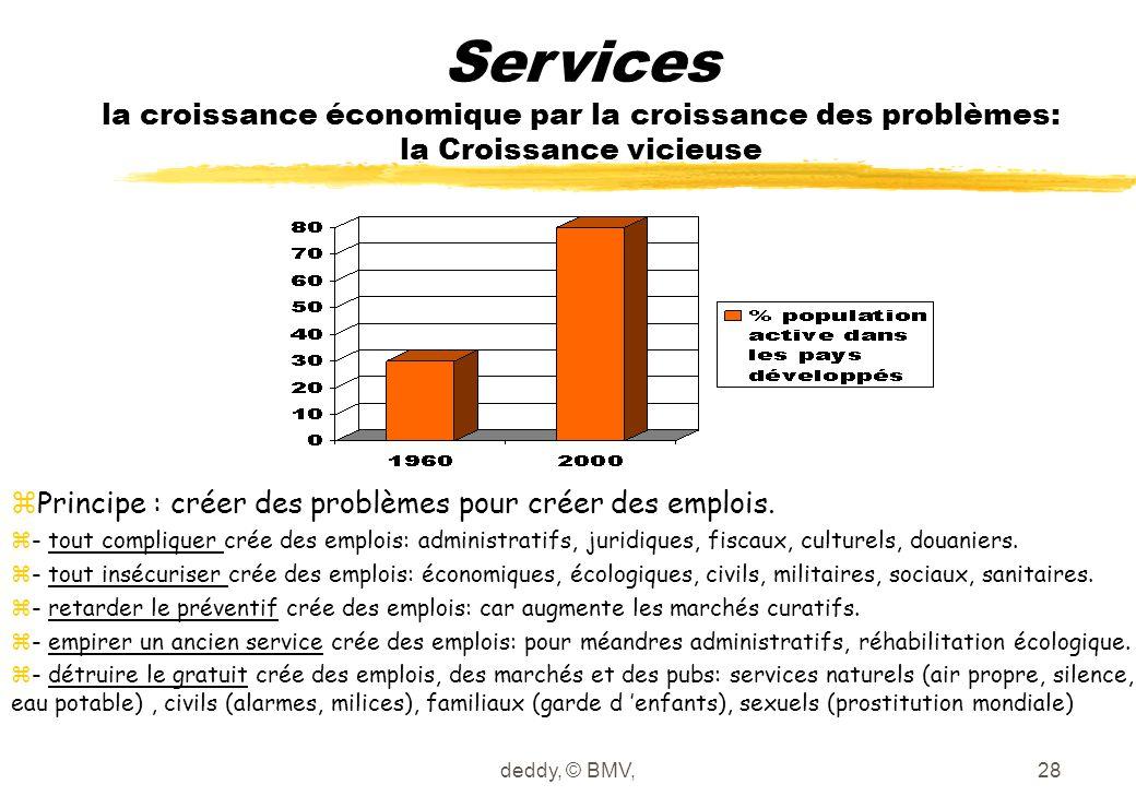 deddy, © BMV,28 Services la croissance économique par la croissance des problèmes: la Croissance vicieuse zPrincipe : créer des problèmes pour créer d