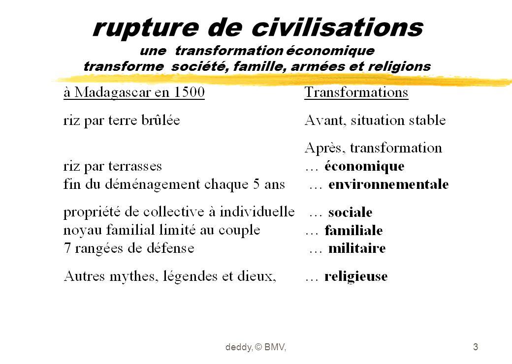 deddy, © BMV,3 rupture de civilisations une transformation économique transforme société, famille, armées et religions