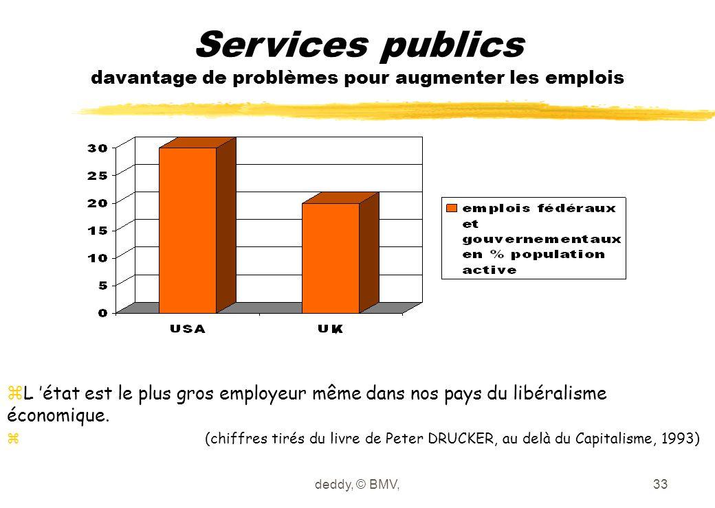 deddy, © BMV,33 Services publics davantage de problèmes pour augmenter les emplois zL 'état est le plus gros employeur même dans nos pays du libéralis