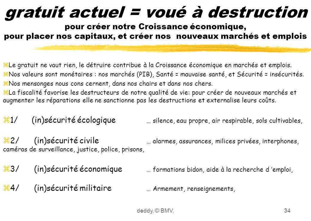 deddy, © BMV,34 gratuit actuel = voué à destruction pour créer notre Croissance économique, pour placer nos capitaux, et créer nos nouveaux marchés et