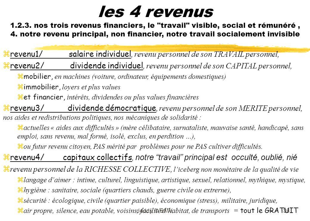 deddy, © BMV,36 les 4 revenus 1.2.3. nos trois revenus financiers, le
