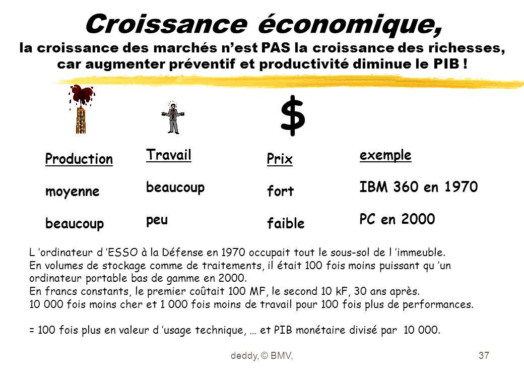 deddy, © BMV,37 Croissance économique, la croissance des marchés n'est PAS la croissance des richesses, car augmenter préventif et productivité diminu