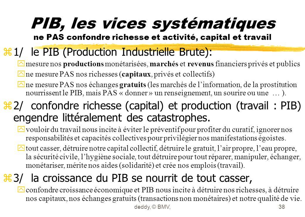 deddy, © BMV,38 PIB, les vices systématiques ne PAS confondre richesse et activité, capital et travail z1/le PIB (Production Industrielle Brute): ymes