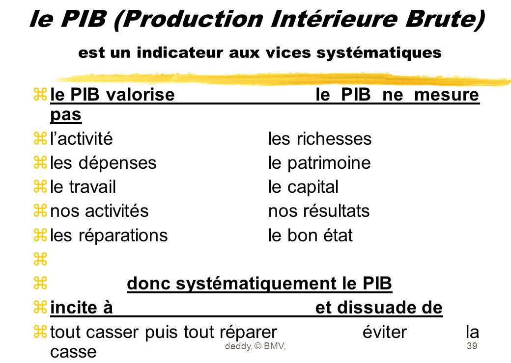 deddy, © BMV,39 le PIB (Production Intérieure Brute) est un indicateur aux vices systématiques  le PIB valorisele PIB ne mesure pas z l'activitéles r