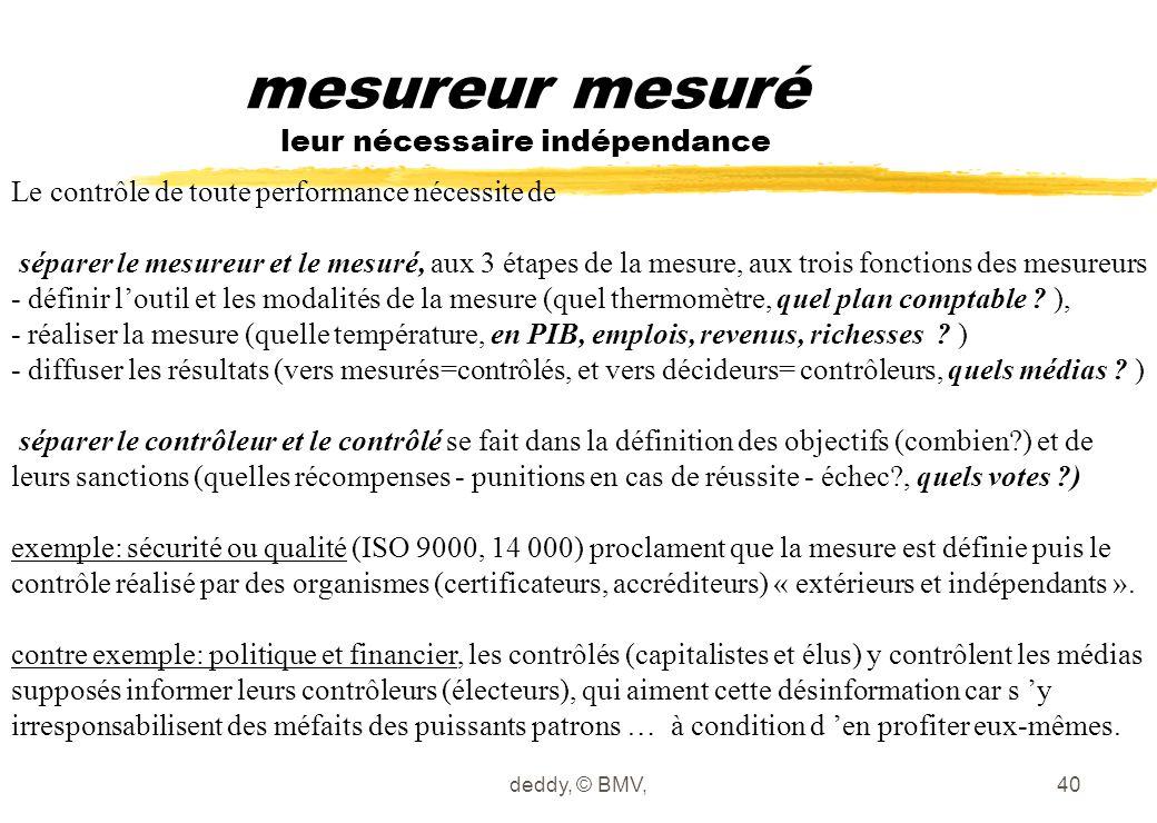 deddy, © BMV,40 mesureur mesuré leur nécessaire indépendance Le contrôle de toute performance nécessite de séparer le mesureur et le mesuré, aux 3 éta