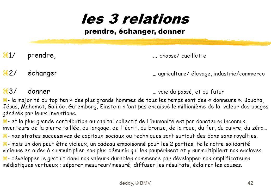 deddy, © BMV,42 les 3 relations prendre, échanger, donner z1/prendre, … chasse/ cueillette z2/échanger … agriculture/ élevage, industrie/commerce z3/d