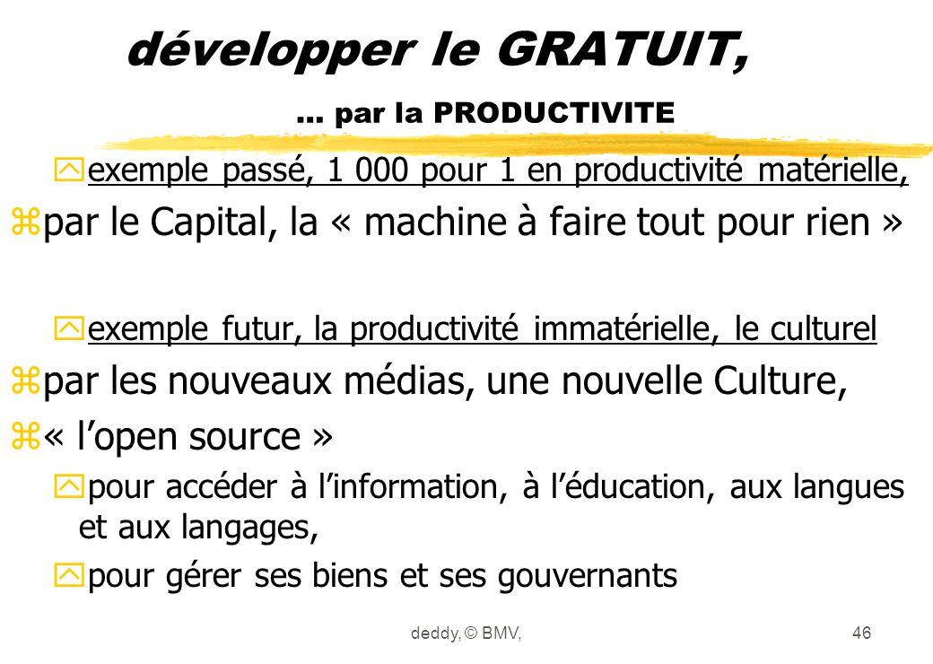 deddy, © BMV,46 yexemple passé, 1 000 pour 1 en productivité matérielle, zpar le Capital, la « machine à faire tout pour rien » yexemple futur, la pro