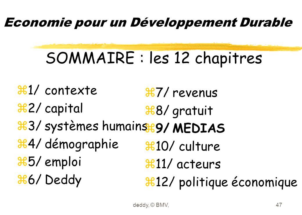 deddy, © BMV,47 Economie pour un Développement Durable z1/contexte z2/capital z3/systèmes humains z4/démographie z5/emploi z6/Deddy z7/revenus z8/grat
