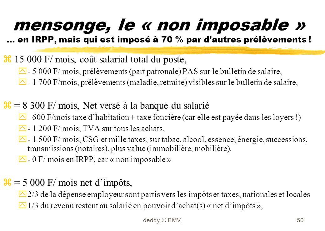 deddy, © BMV,50 mensonge, le « non imposable » … en IRPP, mais qui est imposé à 70 % par d'autres prélèvements ! z15 000 F/ mois, coût salarial total