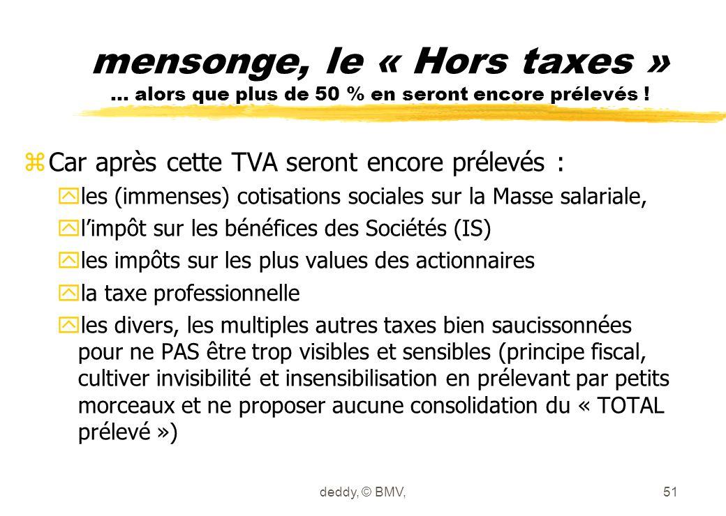 deddy, © BMV,51 mensonge, le « Hors taxes » … alors que plus de 50 % en seront encore prélevés ! zCar après cette TVA seront encore prélevés : yles (i