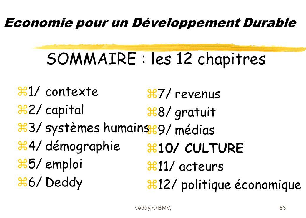 deddy, © BMV,53 Economie pour un Développement Durable z1/contexte z2/capital z3/systèmes humains z4/démographie z5/emploi z6/Deddy z7/revenus z8/grat