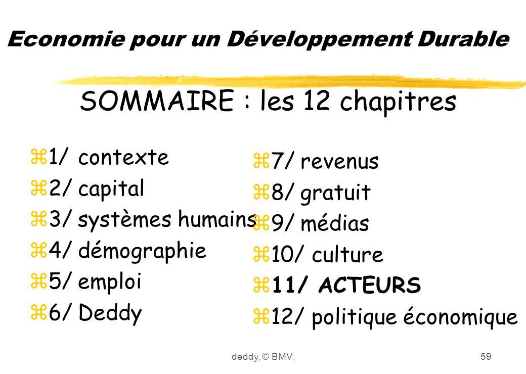 deddy, © BMV,59 Economie pour un Développement Durable z1/contexte z2/capital z3/systèmes humains z4/démographie z5/emploi z6/Deddy z7/revenus z8/grat