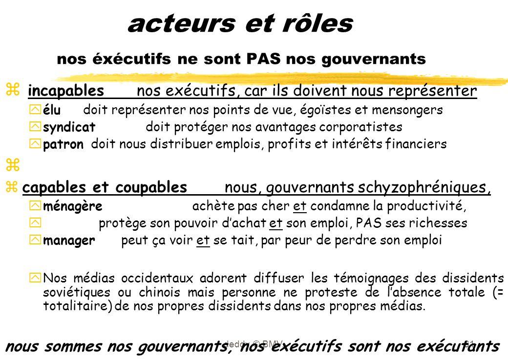 deddy, © BMV,61 acteurs et rôles nos éxécutifs ne sont PAS nos gouvernants z incapables nos exécutifs, car ils doivent nous représenter yélu doit repr