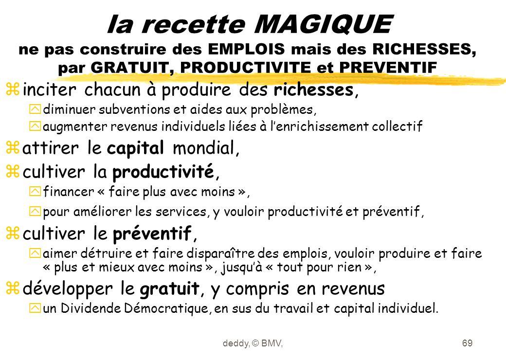 deddy, © BMV,69 la recette MAGIQUE ne pas construire des EMPLOIS mais des RICHESSES, par GRATUIT, PRODUCTIVITE et PREVENTIF zinciter chacun à produire