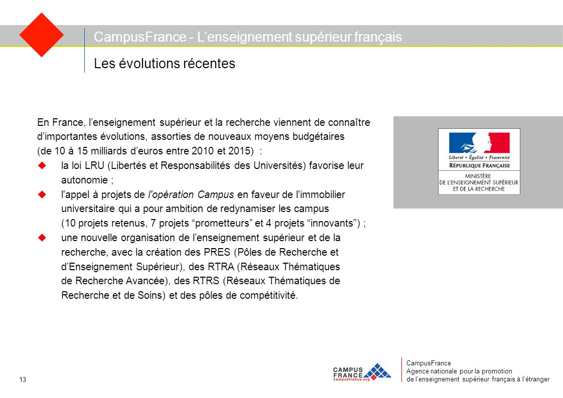 CampusFrance Agence nationale pour la promotion de l'enseignement supérieur français à l'étranger Les évolutions récentes En France, l'enseignement supérieur et la recherche viennent de connaître d'importantes évolutions, assorties de nouveaux moyens budgétaires (de 10 à 15 milliards d'euros entre 2010 et 2015) :  la loi LRU (Libertés et Responsabilités des Universités) favorise leur autonomie ;  l appel à projets de l opération Campus en faveur de l immobilier universitaire qui a pour ambition de redynamiser les campus (10 projets retenus, 7 projets prometteurs et 4 projets innovants ) ;  une nouvelle organisation de l'enseignement supérieur et de la recherche, avec la création des PRES (Pôles de Recherche et d'Enseignement Supérieur), des RTRA (Réseaux Thématiques de Recherche Avancée), des RTRS (Réseaux Thématiques de Recherche et de Soins) et des pôles de compétitivité.