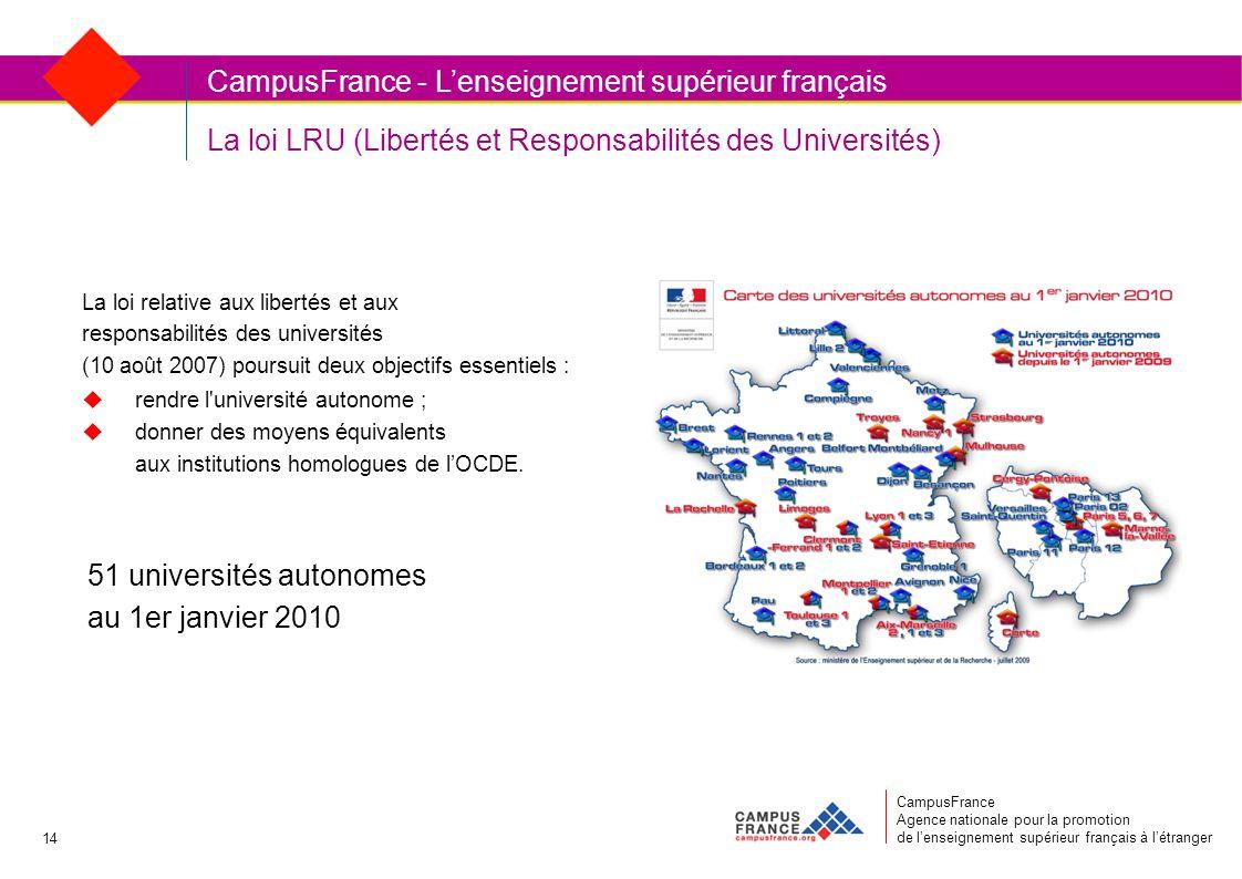 CampusFrance Agence nationale pour la promotion de l'enseignement supérieur français à l'étranger La loi LRU (Libertés et Responsabilités des Universités) La loi relative aux libertés et aux responsabilités des universités (10 août 2007) poursuit deux objectifs essentiels :  rendre l université autonome ;  donner des moyens équivalents aux institutions homologues de l'OCDE.