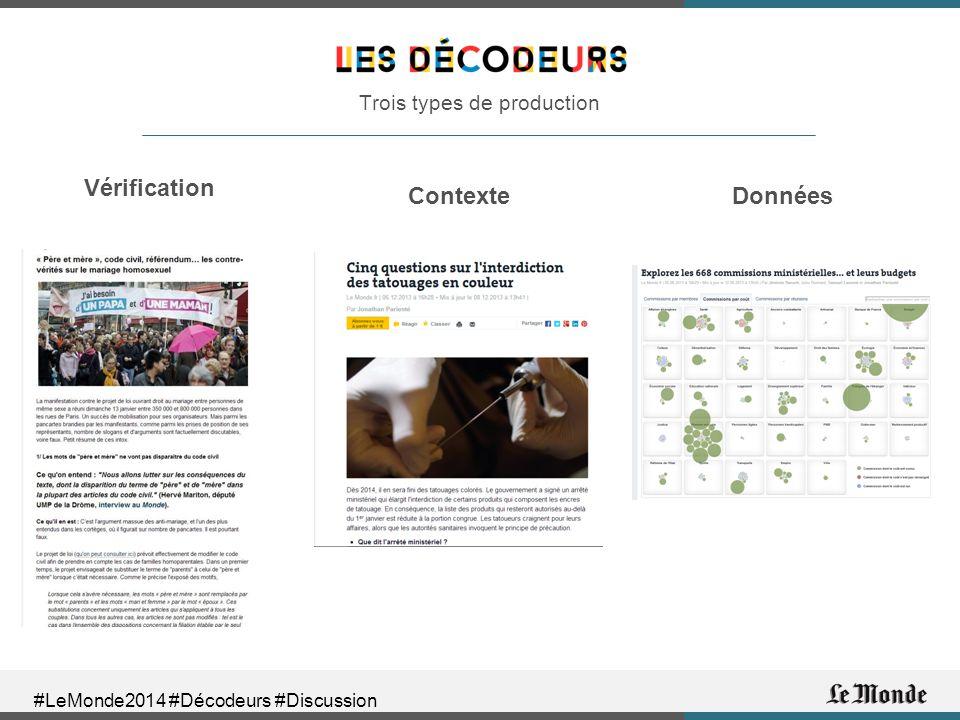 #LeMonde2014 #Décodeurs #Discussion Trois types de production Vérification ContexteDonnées