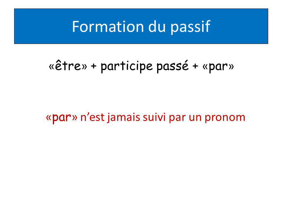 « être » + participe passé + « par » Formation du passif « par » n'est jamais suivi par un pronom