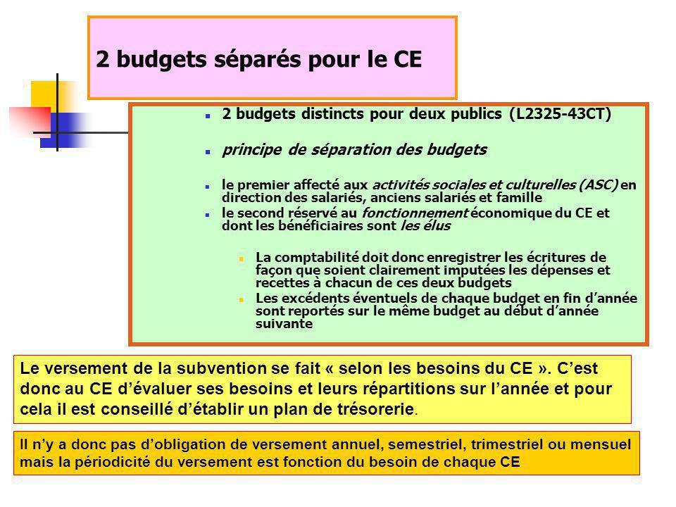 2 budgets séparés pour le CE 2 budgets distincts pour deux publics (L2325-43CT) principe de séparation des budgets le premier affecté aux activités sociales et culturelles (ASC) en direction des salariés, anciens salariés et famille le second réservé au fonctionnement économique du CE et dont les bénéficiaires sont les élus La comptabilité doit donc enregistrer les écritures de façon que soient clairement imputées les dépenses et recettes à chacun de ces deux budgets Les excédents éventuels de chaque budget en fin d'année sont reportés sur le même budget au début d'année suivante Le versement de la subvention se fait « selon les besoins du CE ».
