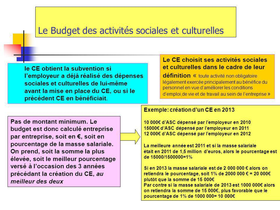 Le Budget des activités sociales et culturelles le CE obtient la subvention si l'employeur a déjà réalisé des dépenses sociales et culturelles de lui-même avant la mise en place du CE, ou si le précédent CE en bénéficiait.
