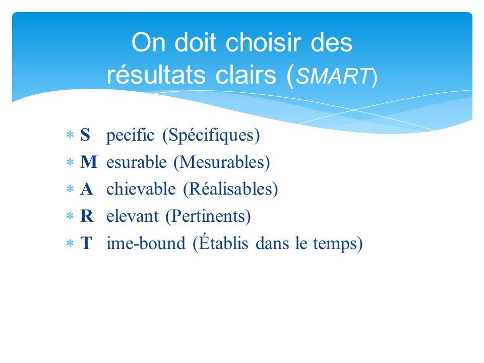  S pecific (Spécifiques)  M esurable (Mesurables)  A chievable (Réalisables)  R elevant (Pertinents)  T ime-bound (Établis dans le temps) On doit choisir des résultats clairs ( SMART)