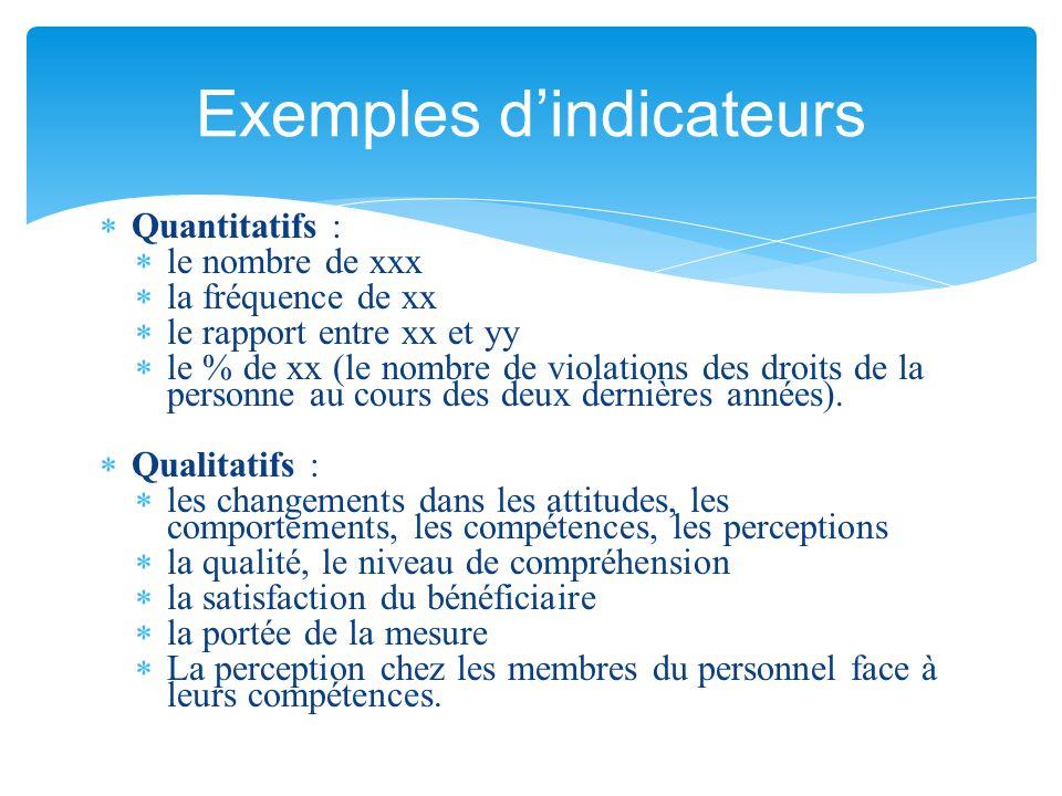  Quantitatifs :  le nombre de xxx  la fréquence de xx  le rapport entre xx et yy  le % de xx (le nombre de violations des droits de la personne a