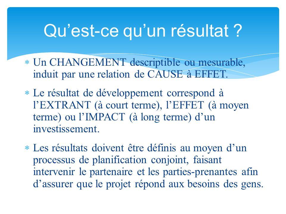  Un CHANGEMENT descriptible ou mesurable, induit par une relation de CAUSE à EFFET.  Le résultat de développement correspond à l'EXTRANT (à court te