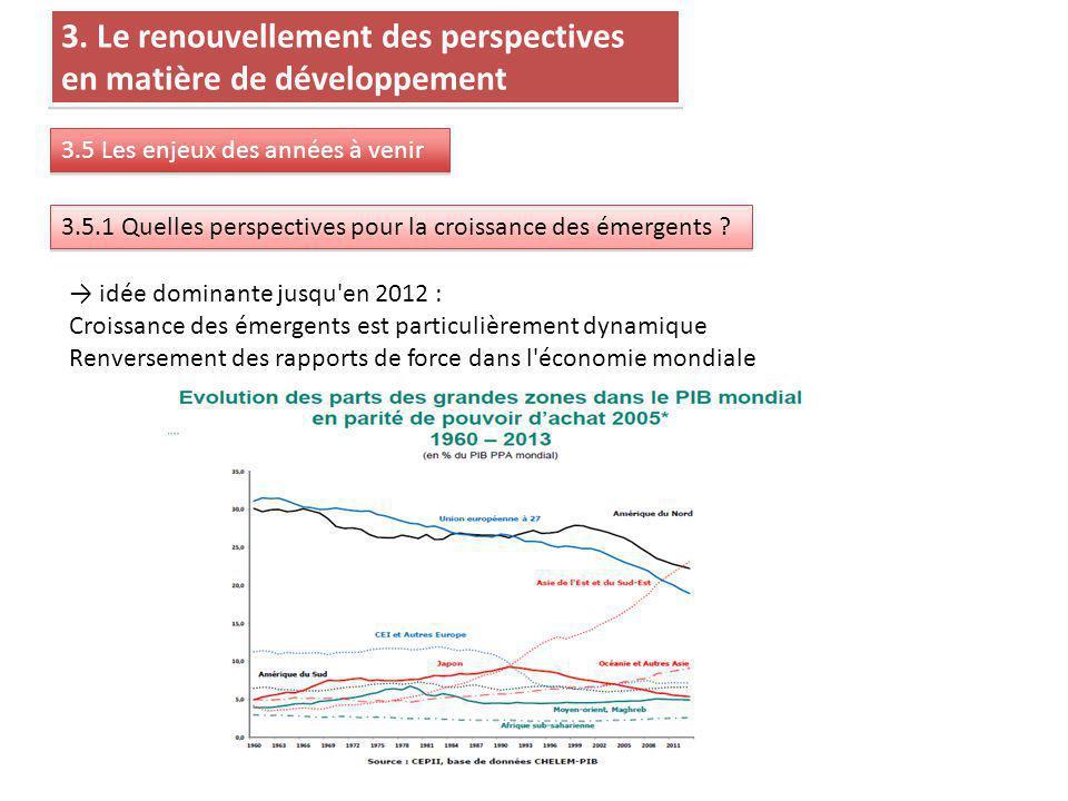 3. Le renouvellement des perspectives en matière de développement 3.5 Les enjeux des années à venir 3.5.1 Quelles perspectives pour la croissance des