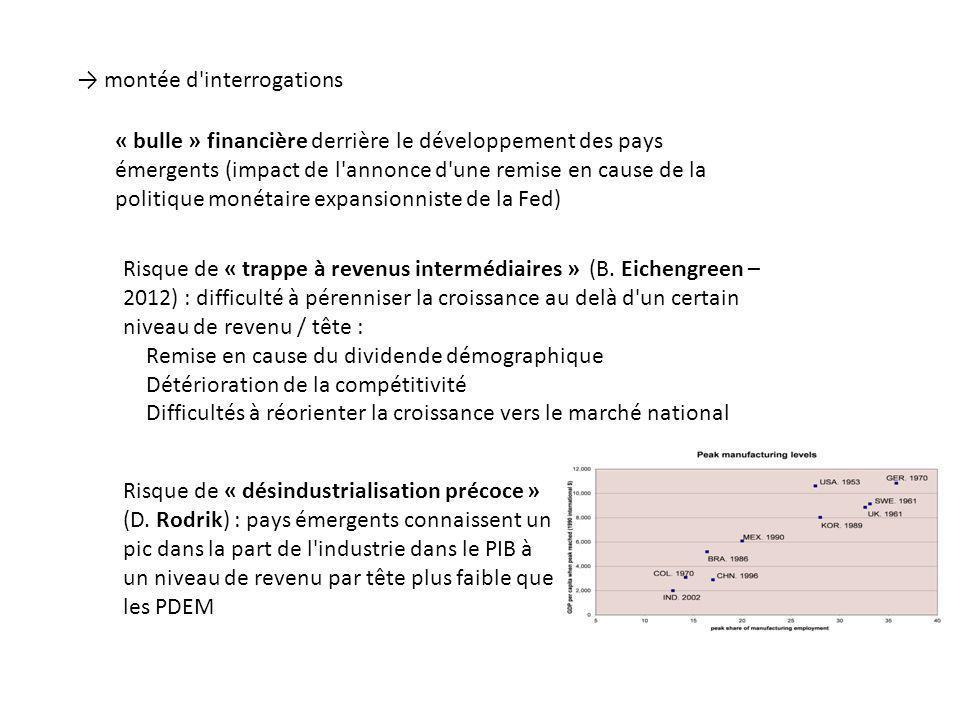 → montée d interrogations « bulle » financière derrière le développement des pays émergents (impact de l annonce d une remise en cause de la politique monétaire expansionniste de la Fed) Risque de « trappe à revenus intermédiaires » (B.