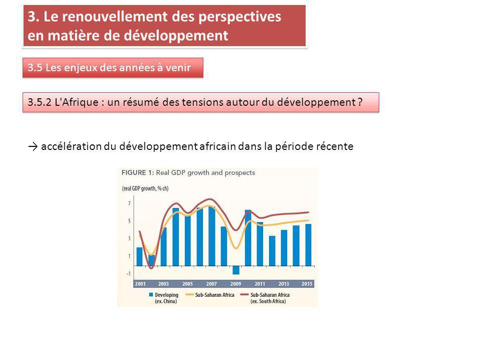 3. Le renouvellement des perspectives en matière de développement 3.5 Les enjeux des années à venir 3.5.2 L'Afrique : un résumé des tensions autour du