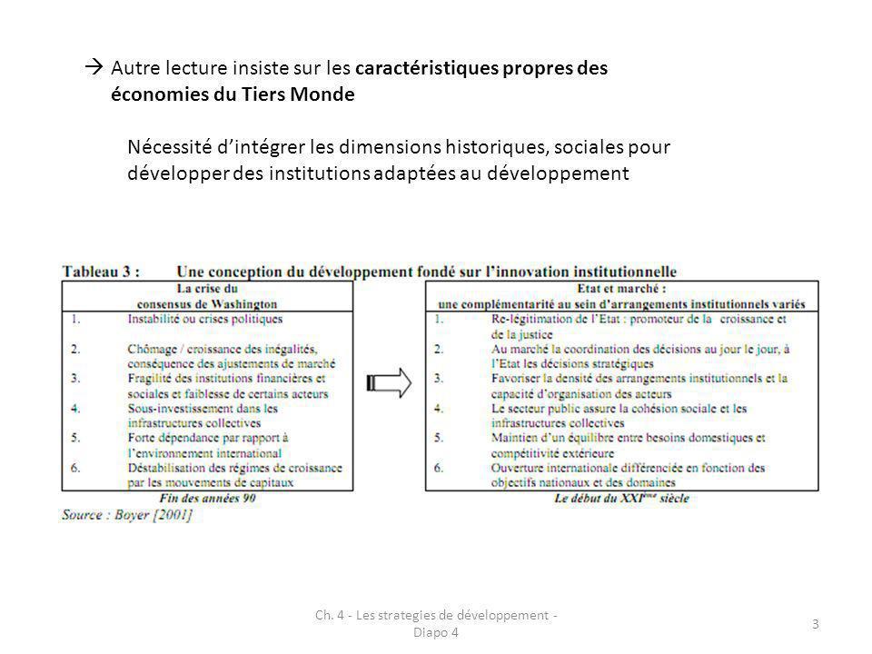 4  Complexité des conclusions sur la question Précision du sens du mot institution (du plus général au plus précis) Référence à D.