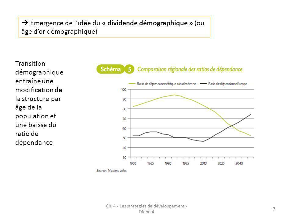 Ch. 4 - Les strategies de développement - Diapo 4 7  Émergence de l'idée du « dividende démographique » (ou âge d'or démographique) Transition démogr