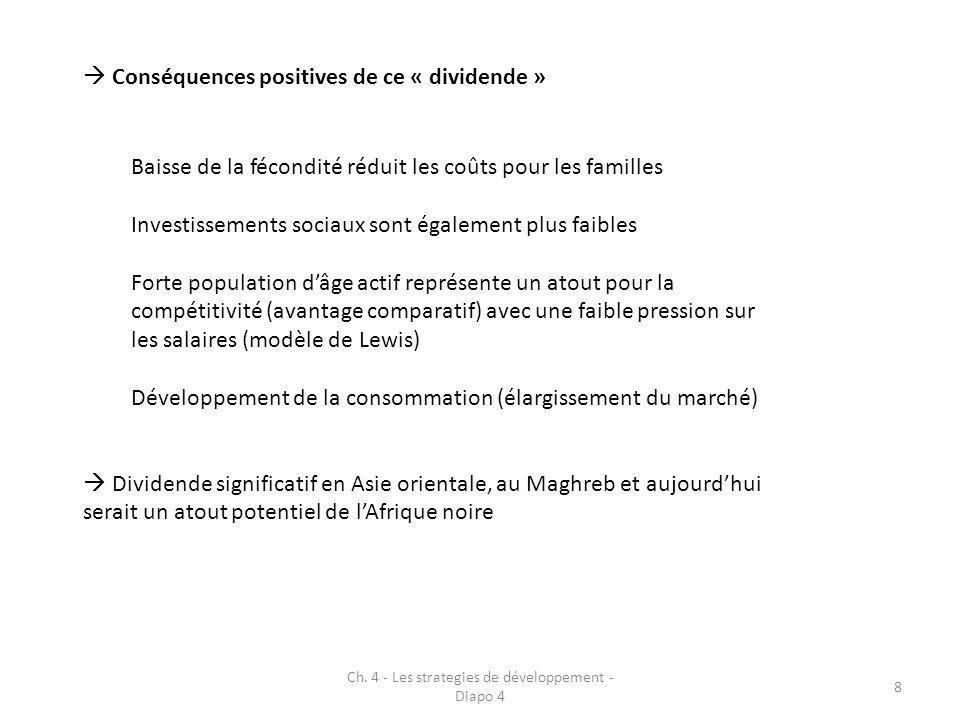 Ch. 4 - Les strategies de développement - Diapo 4 8  Conséquences positives de ce « dividende » Baisse de la fécondité réduit les coûts pour les fami