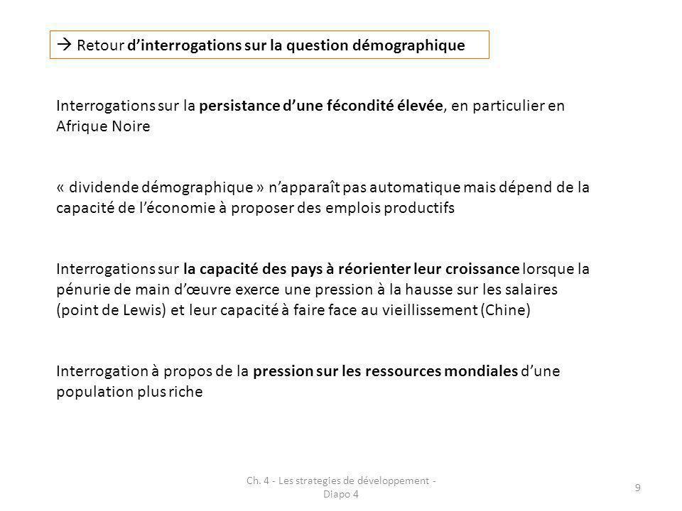 Ch. 4 - Les strategies de développement - Diapo 4 9  Retour d'interrogations sur la question démographique « dividende démographique » n'apparaît pas