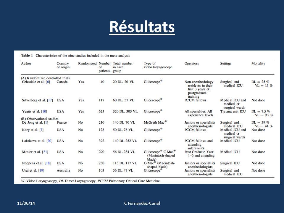 Résultats 11/06/14C Fernandez-Canal