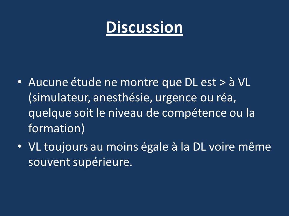 Discussion Aucune étude ne montre que DL est > à VL (simulateur, anesthésie, urgence ou réa, quelque soit le niveau de compétence ou la formation) VL toujours au moins égale à la DL voire même souvent supérieure.